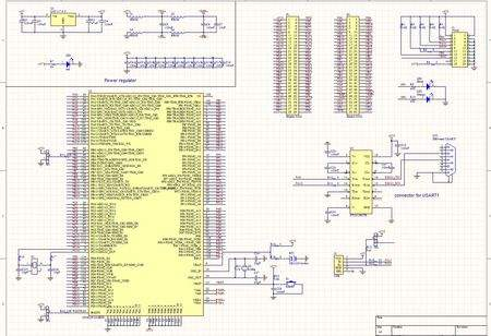 STM32单片机的外部中断和中断控制器的特点解析