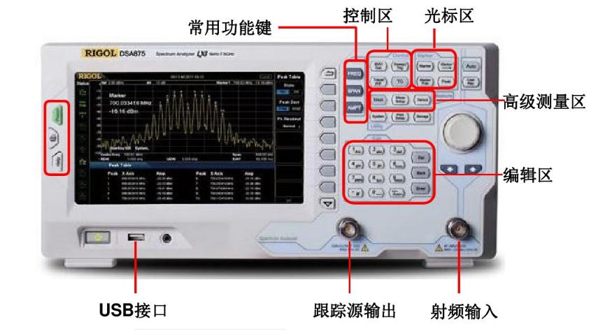 概述頻譜分析儀的功能及應用領域