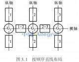 浅析电子元器件的布局与布线