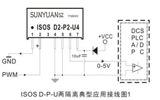 ISOS D-P-U单片机PWM信号转模拟量小体积低成本隔离变送器数据手册