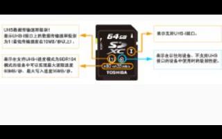 SD卡的传输模式和速度等级详细资料概述