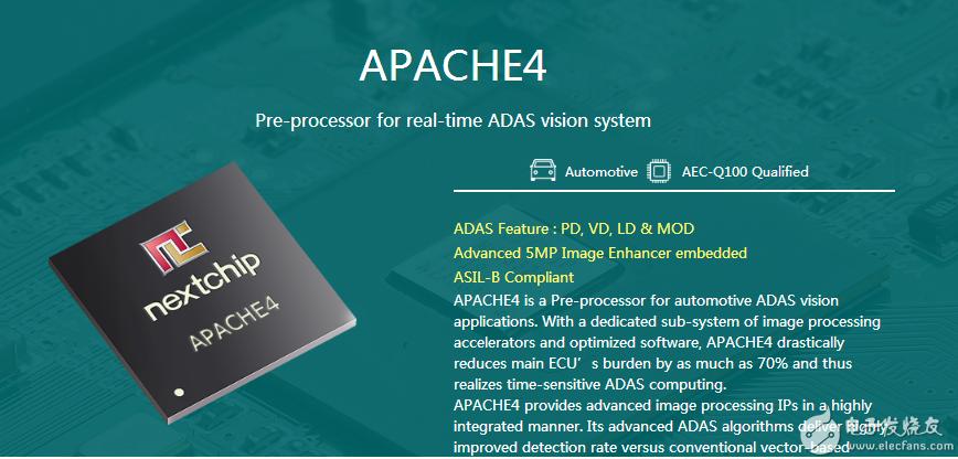基于NEXTCHIP芯片的ADAS(汽车智能辅助驾驶)资料