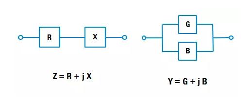 阻抗测试的基本概念与方法
