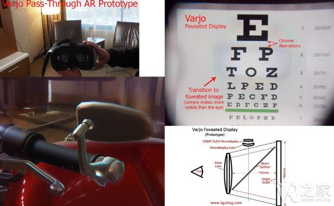注视点渲染可能会用于减少VR头显的计算负荷