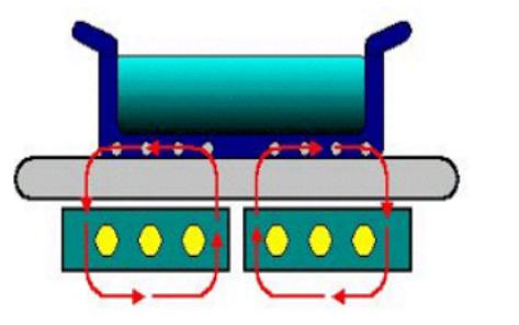 JYC-19OOW标准板机型电磁炉的详细资料说明和维修手册免费下载