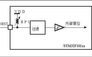 STM32F103XX系列微控制器中文数据手册的资料免费下载