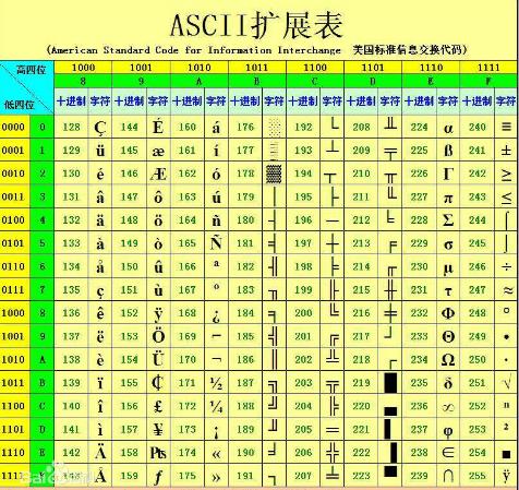 ASCII码协议和自由口协议有什么区别