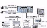 浅析PLC在自动化控制系统中的应用