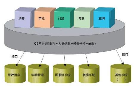数字安防政策进入密集落地期 企业掀起安防数字化布...