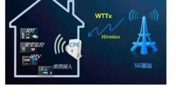 江苏联通已完成5G试验网规模组网测试