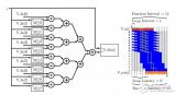 FPGA并行编程:基于HLSlong88.vip龙8国际优化硬件龙8国际娱乐网站