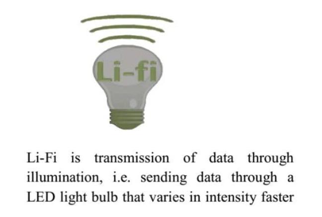 一文读懂Li-Fi概念