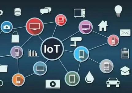 物联网技术与贸易行业融合,推动贸易行业发展