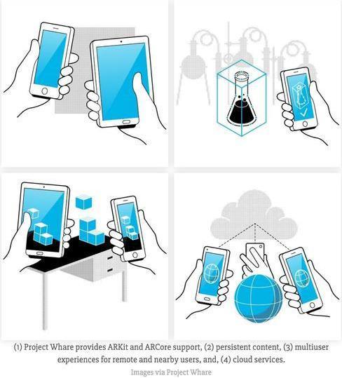 三星推出AR云服务 可让10个用户同时查看和交互...