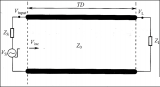 高速PCB板设计中如何搞定信号反射