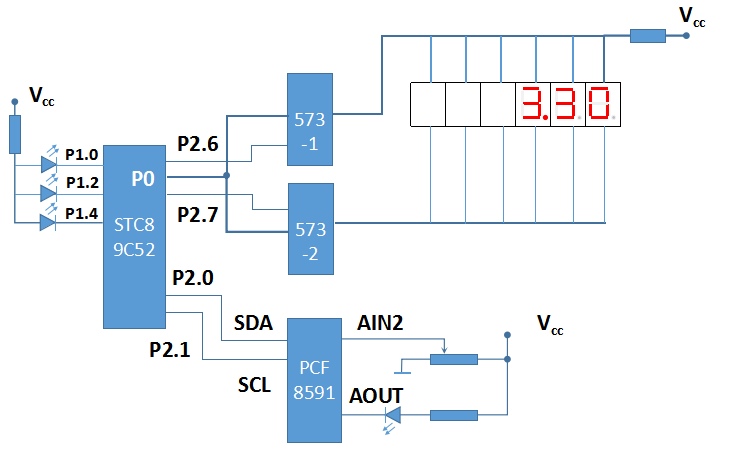 单片机的电压检测系统的设计方法资料概述