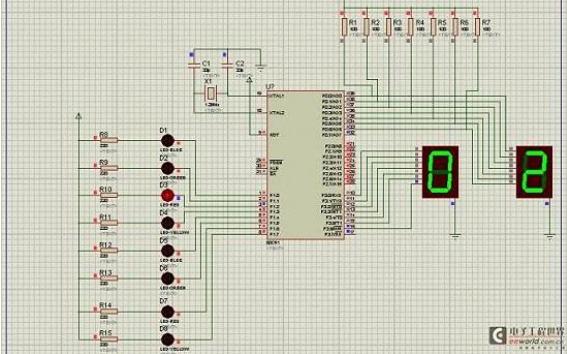 LED流水灯开发教程之C语言常用预处理命令和循环左移右移函数资料概述