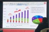 全球射频前端市场总规模呈现稳定增加趋势