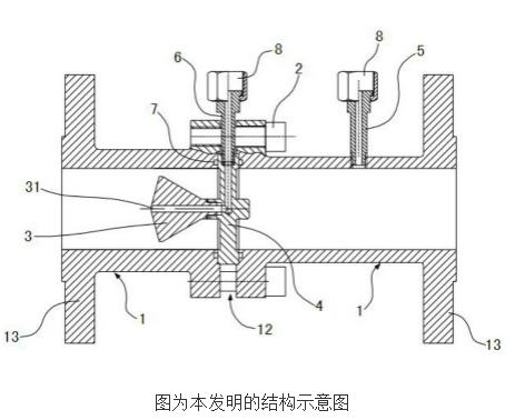 对夹式锥管流量计的原理及设计