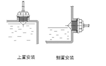 光电式液位传感器有什么的优缺点详细介绍