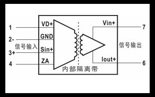 ISOS V-4-20mA两线无源VI转换配电隔离变送器的数据手册免费下载