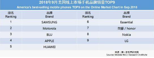 联想手机海外市场活跃 PC领域重返第一
