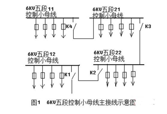 分析智能电网当中交流串入直流回路故障原因及处理