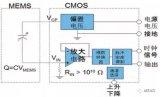浅析MEMS麦克风噪声失效具体案例