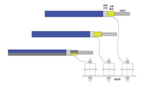 AZ-JD系列电缆接地箱的使用说明书资料免费下载