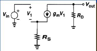 CMOS模拟集成电路设计单级放大器的详细知识点免费下载