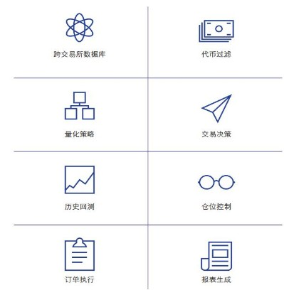 区块链数字交易平台NetCentric介绍