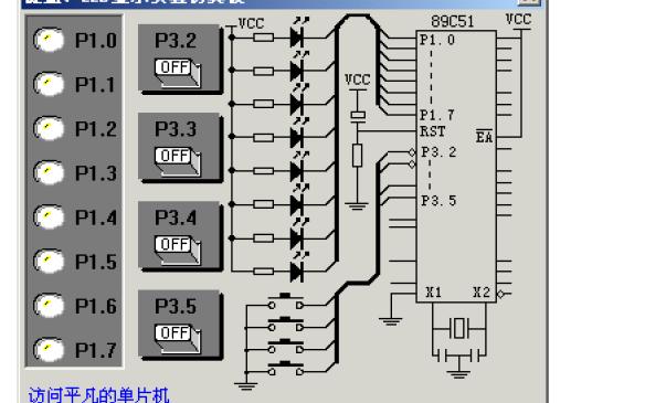 Keil软件公司8051单片机软件开发工具的介绍和Keil入门实例教程