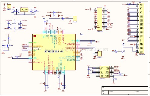 STM32单片机ILI9325系列TFT的驱动原...