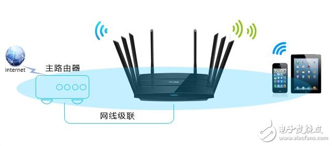 浅析无线交换机的作用及特点