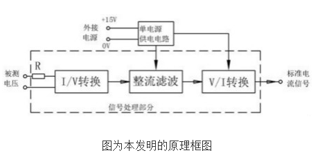 电压变送器的原理及龙8国际娱乐网站