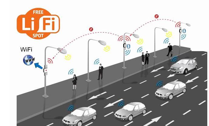LiFi技术堪比WiFi 为大数据和物联网而生