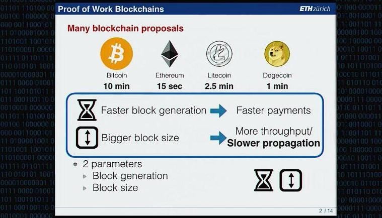 区块链系统的安全性与可用性讨论