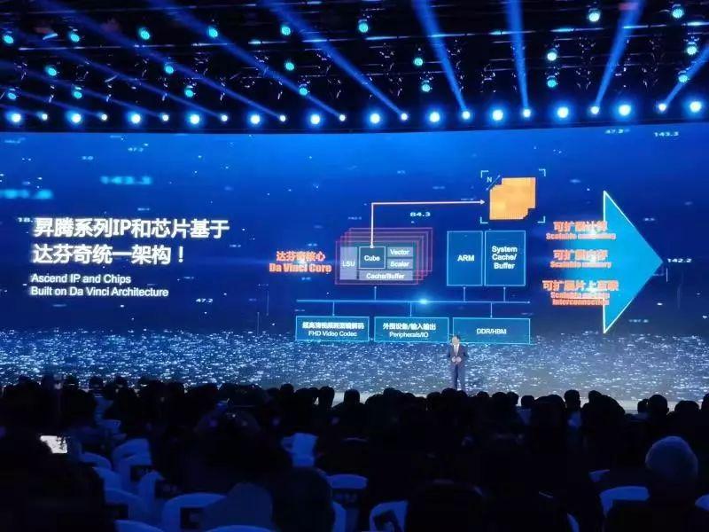 华为昇腾310芯片在乌镇获奖,全面拥抱AI