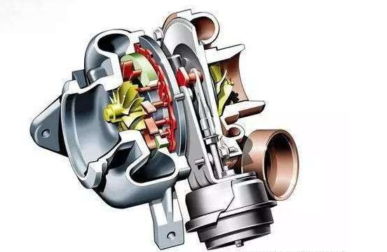 浅谈涡轮增压器品牌哪家好