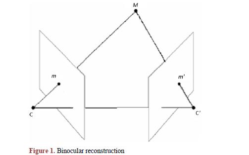 如何使用智能手机进行三维模型重建的方法概述