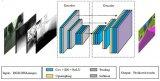 基于D-AlexNet和多特征映射的交通场景语义分割方法