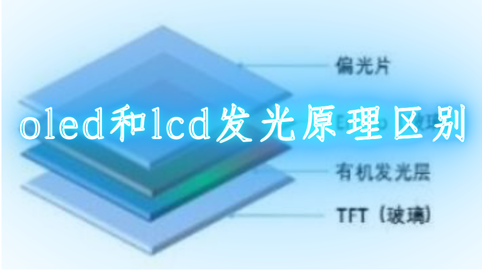 led跟lcd有什么区别_oled和lcd发光原理区别