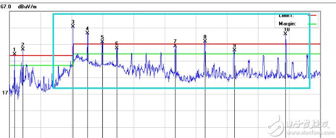 基于展频IC抑制系统的EMI问题