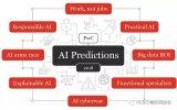 盘点2018年人工智能发展的8个预测方向