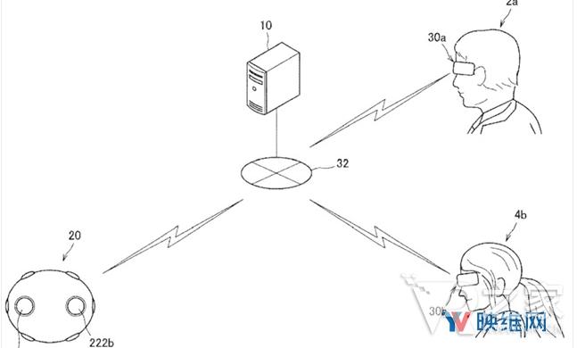 索尼正在寻求将多用户玩法带给房间规模或空间感知型...