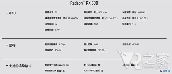 AMD发售Radeon RX 590显卡 旨在为VR内容带来优秀的游戏体验