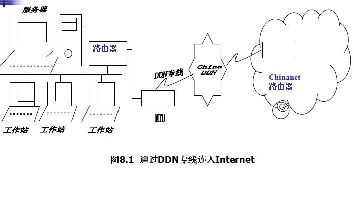 如何连接互联网方法及家用路由器使用方法总结