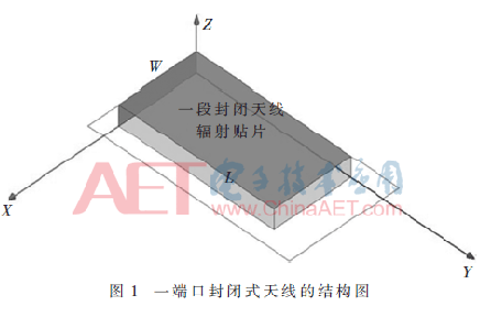 对现有微带结构的抗金属标签天线进行小型化改进设计...