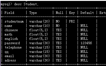 Qt和MySql设计学生成绩管理系统的详细资料合集免费下载