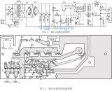 浅析电子设备典型单元的组装与布局